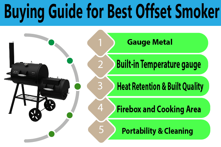 Buying Guide for Best Offset Smoker